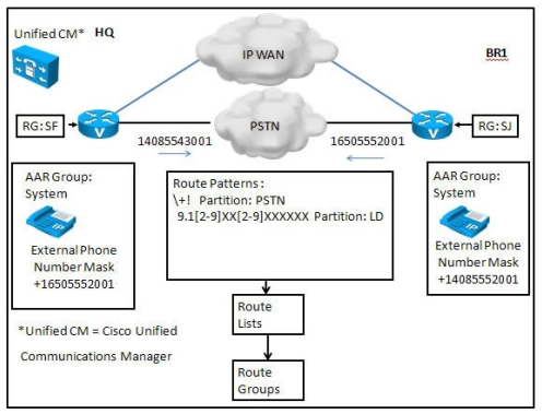 2018 New Cisco Questions] Helpful Cisco CCNP Collaboration