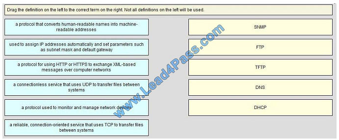 lead4pass 100-105 exam question q1