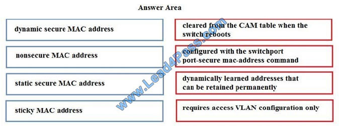 lead4pass 100-105 exam question q2