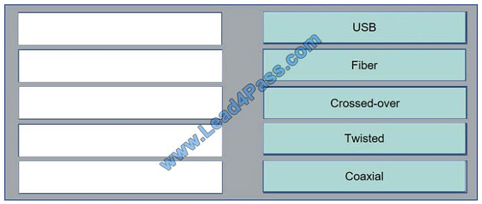 lead4pass 100-105 exam question q4-1