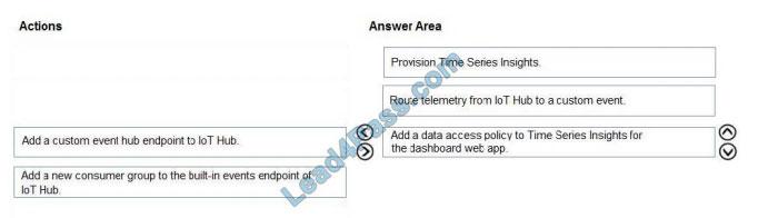 fulldumps az-220 exam questions q2-1