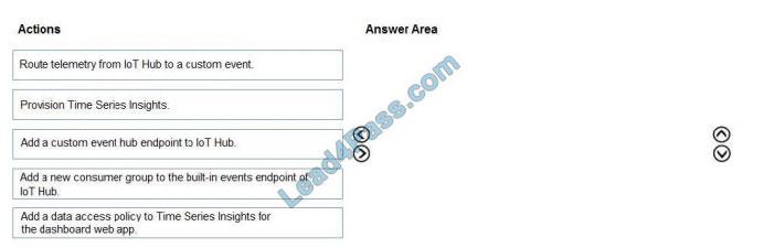 fulldumps az-220 exam questions q2