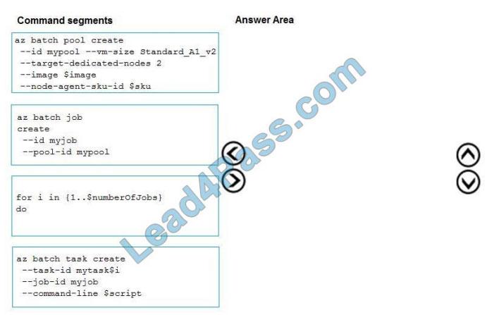 fulldumps az-204 exam questions q3-1