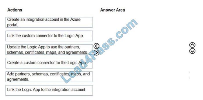 fulldumps az-204 exam questions q6