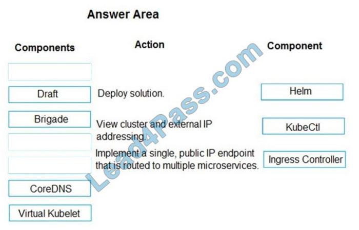 fulldumps az-204 exam questions q9-1