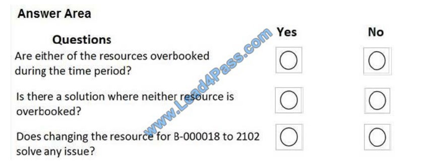 lead4pass mb-320 exam questions q11-3