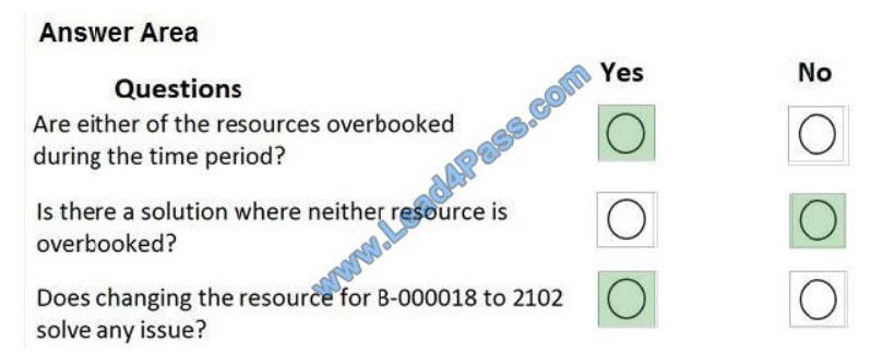 lead4pass mb-320 exam questions q11-4