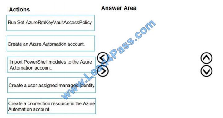 lead4pass az-500 exam questions q11