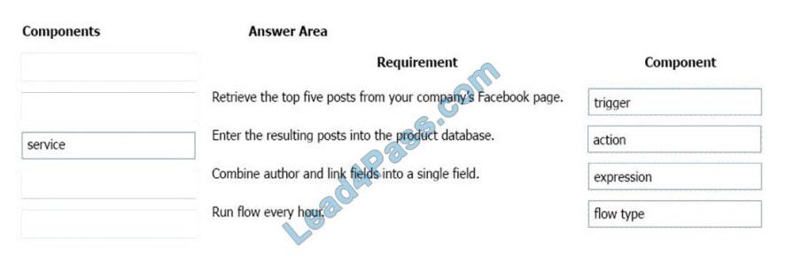 lead4pass pl-900 exam questions q2-1