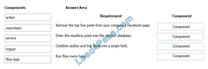 lead4pass pl-900 exam questions q2