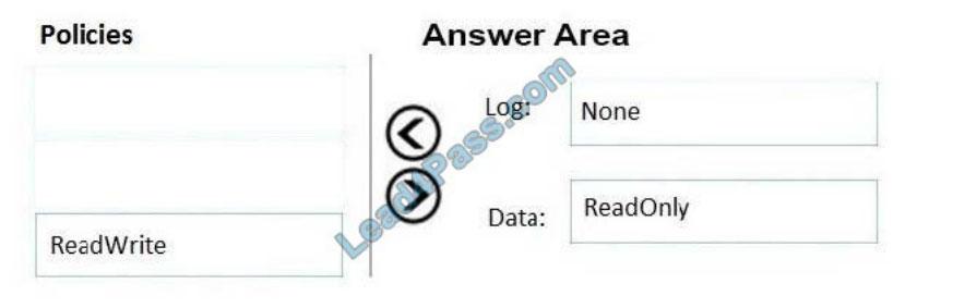 lead4pass az-301 exam questions q3-1