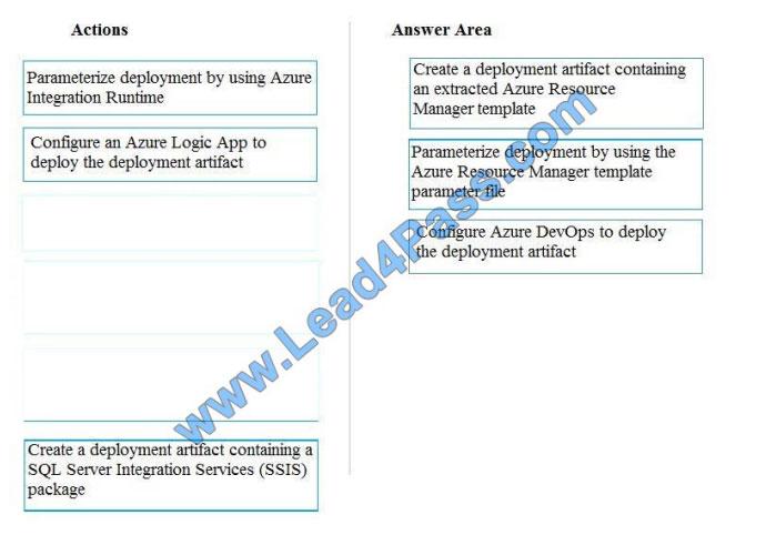 lead4pass dp-200 exam questions q3-1