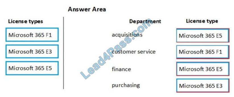 lead4pass ms-900 exam questions q3-2