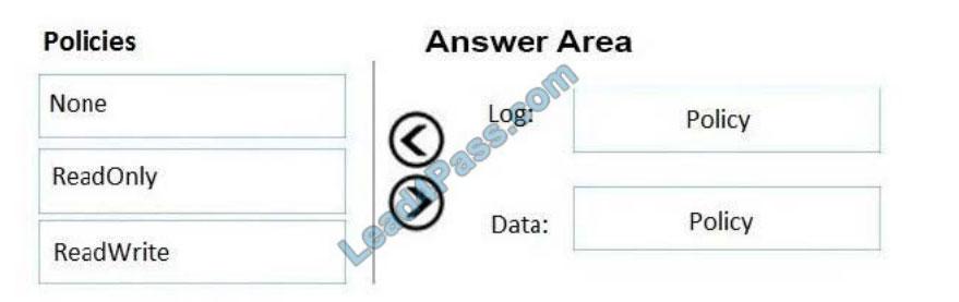 lead4pass az-301 exam questions q3