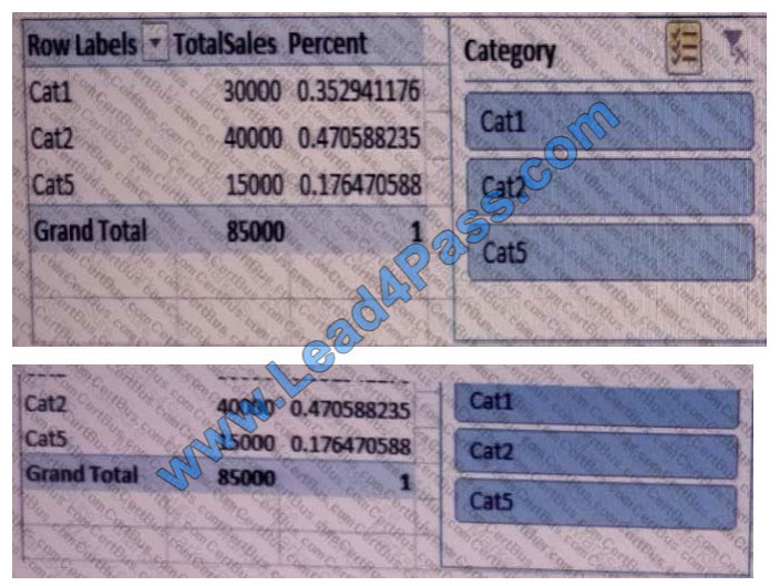 lead4pass 70-779 exam question q4-1