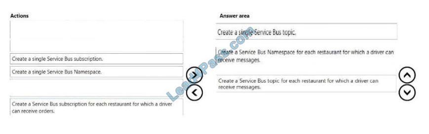 lead4pass az-204 exam questions q5-1