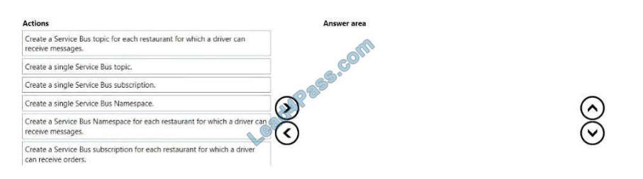 lead4pass az-204 exam questions q5