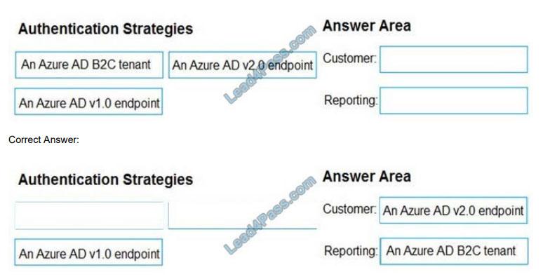 lead4pass az-301 exam questions q7-1