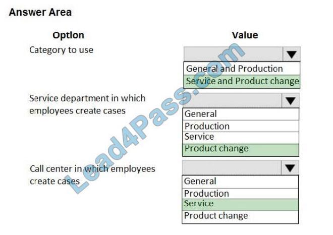lead4pass mb-300 exam questions q8-1