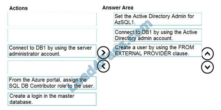 lead4pass dp-300 exam questions q2-1