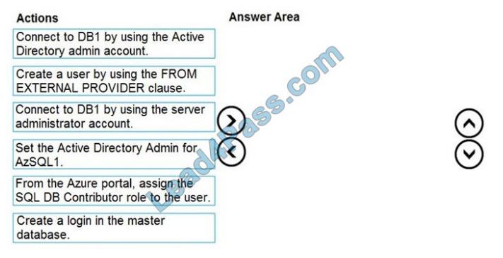 lead4pass dp-300 exam questions q2