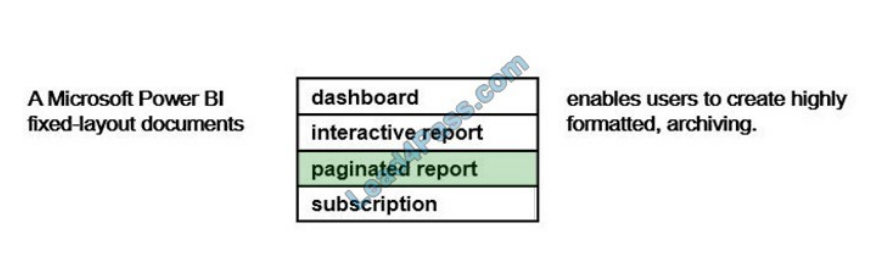 lead4pass dp-900 exam questions q3-1