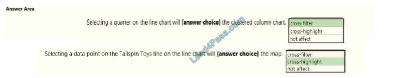 lead4pass da-100 exam questions q3-2