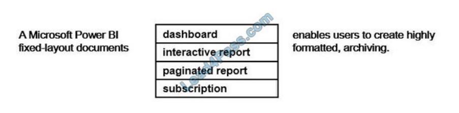 lead4pass dp-900 exam questions q3