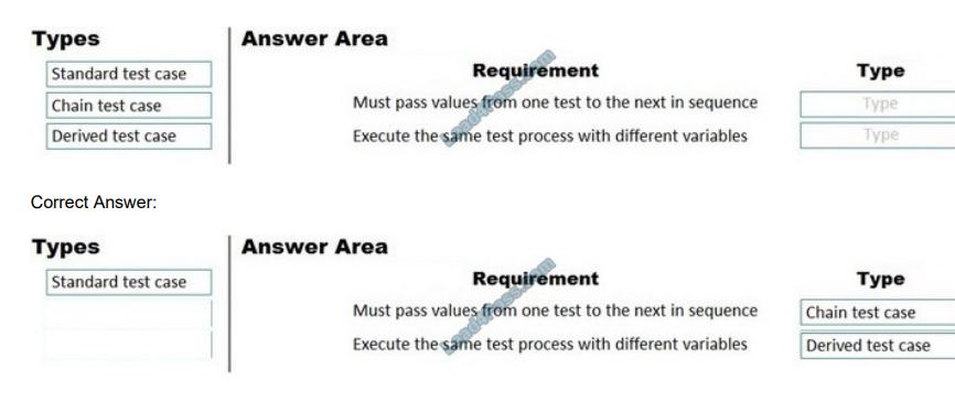 lead4pass mb-700 exam questions q4