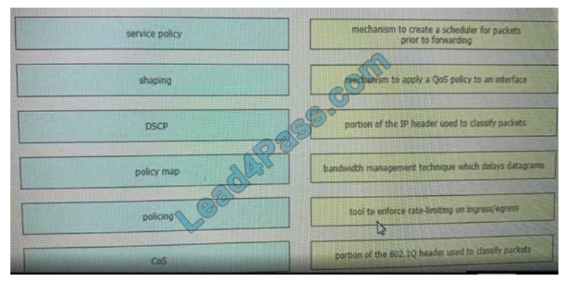 lead4pass 350-401 exam questions q6