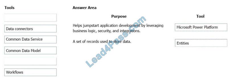 lead4pass pl-900 exam questions q7-1
