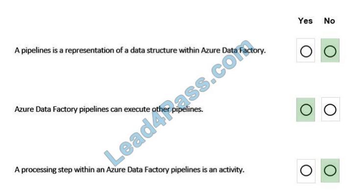 lead4pass dp-900 exam questions q7-1