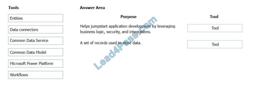 lead4pass pl-900 exam questions q7