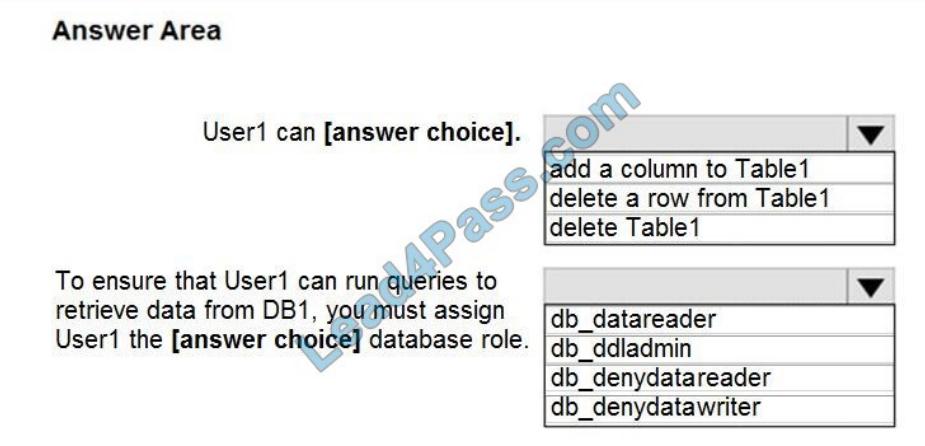 lead4pass dp-300 exam questions q9-1