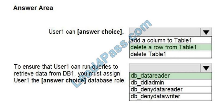 lead4pass dp-300 exam questions q9-2