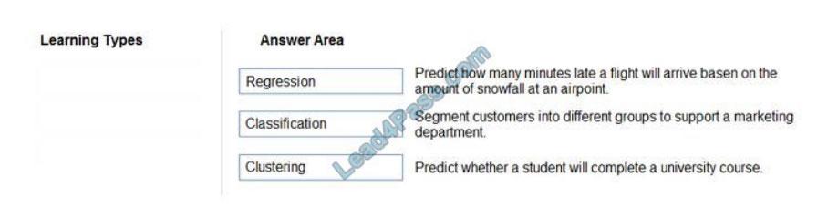 lead4pass ai-900 exam questions q12-1
