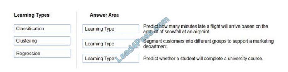 lead4pass ai-900 exam questions q12