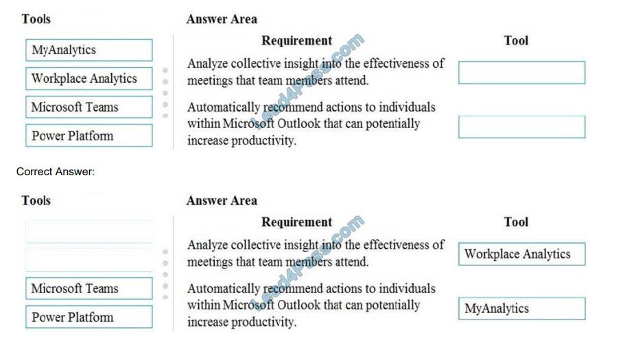 lead4pass ms-900 practice test q13