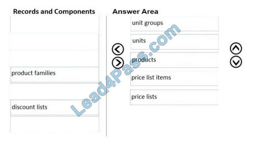 lead4pass mb-210 practice test q5-1