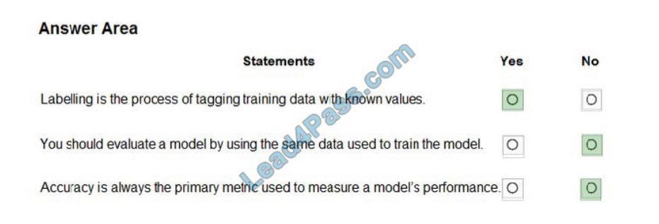 lead4pass ai-900 exam questions q6-1