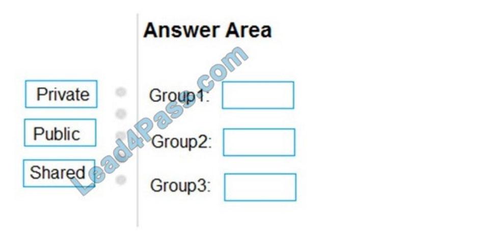 lead4pass az-400 practice test q7-1