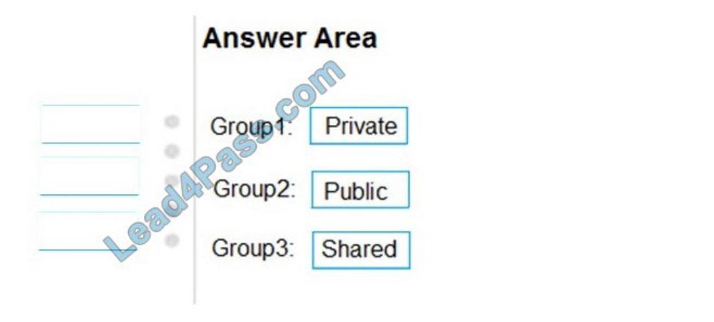 lead4pass az-400 practice test q7-2