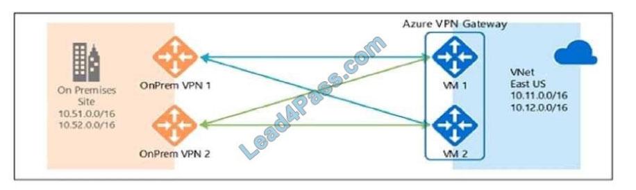 lead4pass az-104 exam questions q9-2
