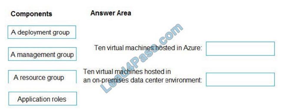 lead4pass az-400 practice test q13