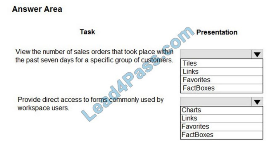 [2021.1] lead4pass mb-300 practice test q3