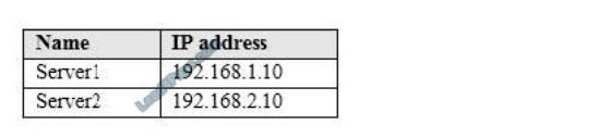[2021.1] lead4pass ms-100 practice test q5