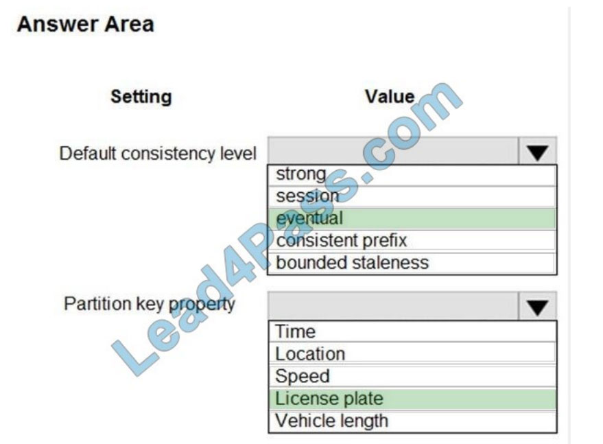 [2021.1] lead4pass dp-201 practice test q6-1