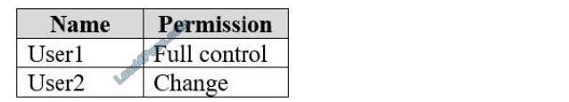 [2021.1] lead4pass md-100 practice test q6