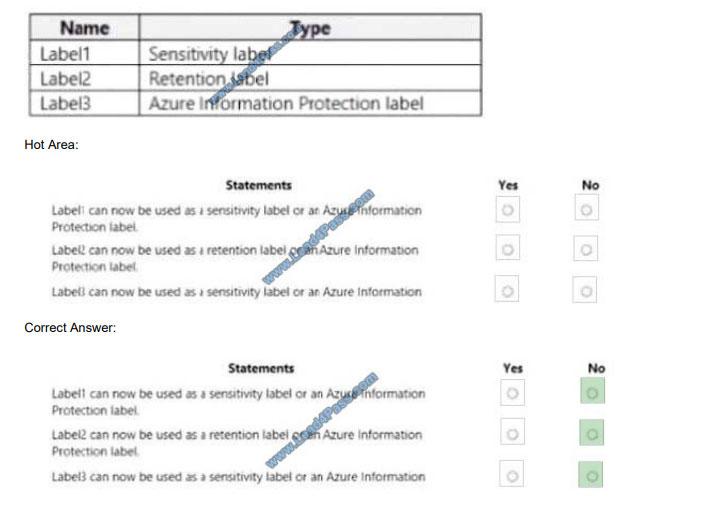 [2021.1] lead4pass ms-101 practice test q6