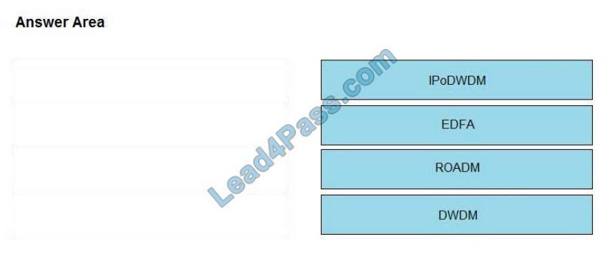 [2021.2] lead4pass 350-501 practice test q4-1